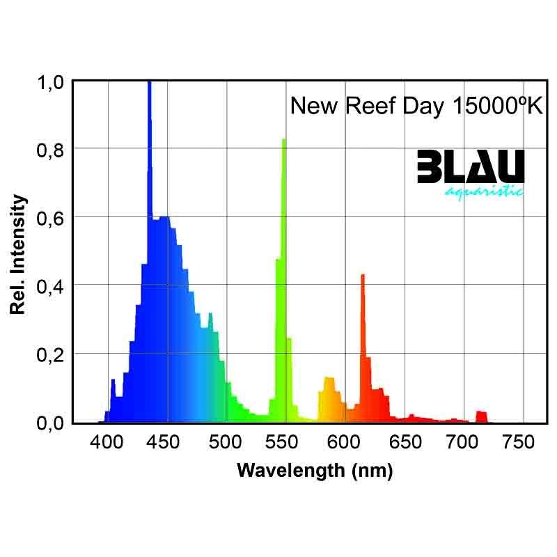 Resultado de imagen de Tubo T5 Blau New Reef Day 24w.